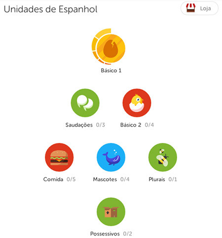 20140317duolingo_espanhol_3